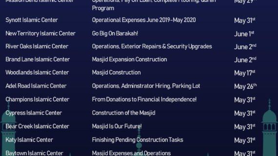 Islamic Center Fundraising Days